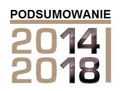 Kadencja 2014-2018 w Powiecie Aleksandrowskim